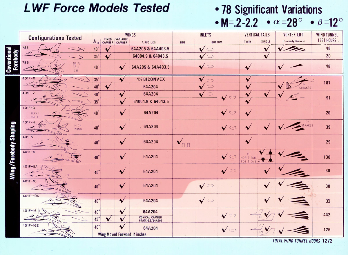 US Air Force: Discussion and News - Page 15 Hillaker_F16_32_1267828237_6598